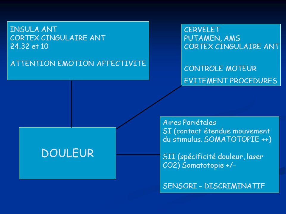 Intégration corticale de la douleur Laurent B.Peyron R.