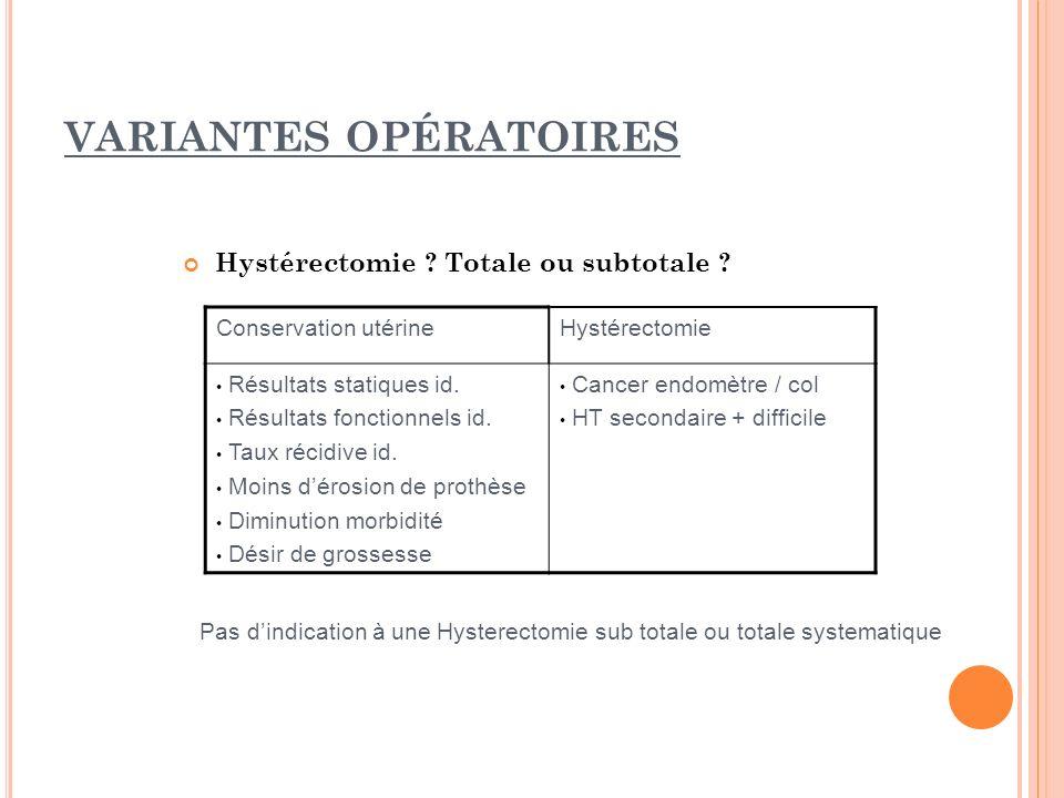 VARIANTES OPÉRATOIRES Hystérectomie ? Totale ou subtotale ? Conservation utérineHystérectomie Résultats statiques id. Résultats fonctionnels id. Taux