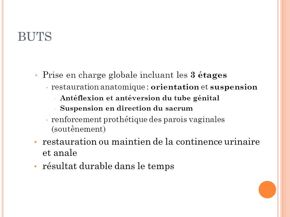 BUTS Prise en charge globale incluant les 3 étages restauration anatomique : orientation et suspension Antéflexion et antéversion du tube génital Susp