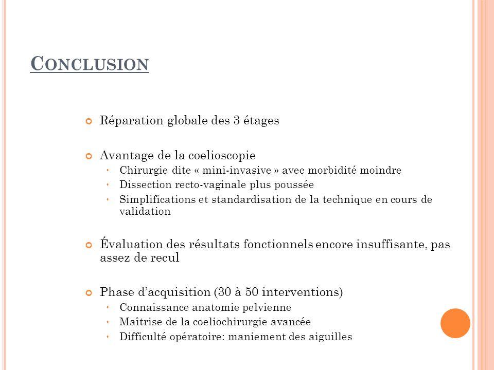 C ONCLUSION Réparation globale des 3 étages Avantage de la coelioscopie Chirurgie dite « mini-invasive » avec morbidité moindre Dissection recto-vagin