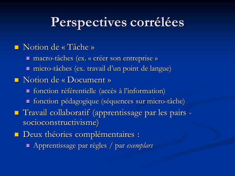 Perspectives corrélées Notion de « Tâche » Notion de « Tâche » macro-tâches (ex. « créer son entreprise » macro-tâches (ex. « créer son entreprise » m