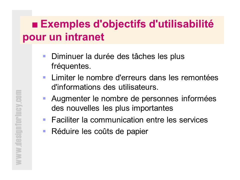 Exemples d objectifs d utilisabilité pour un intranet Diminuer la durée des tâches les plus fréquentes.