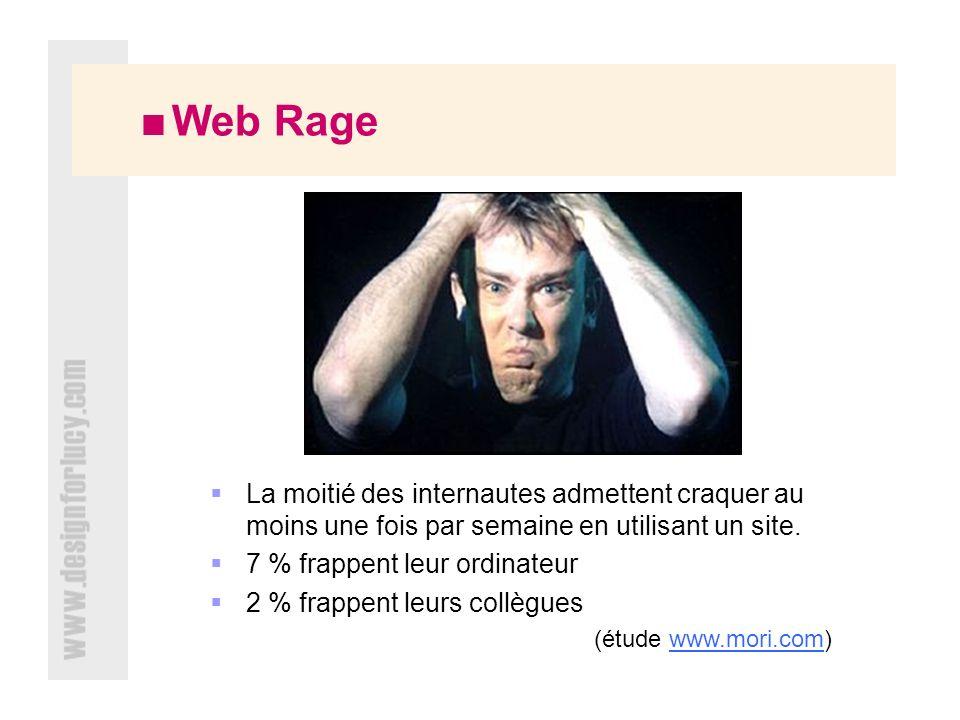 Web Rage La moitié des internautes admettent craquer au moins une fois par semaine en utilisant un site.