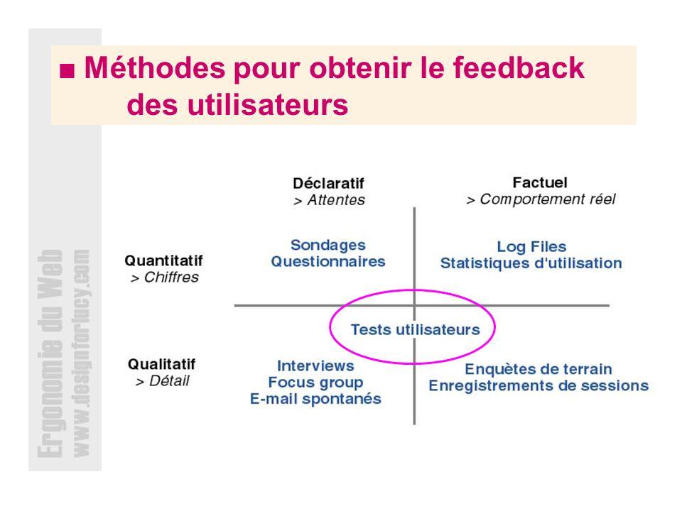 Méthodes pour obtenir le feedback des utilisateurs