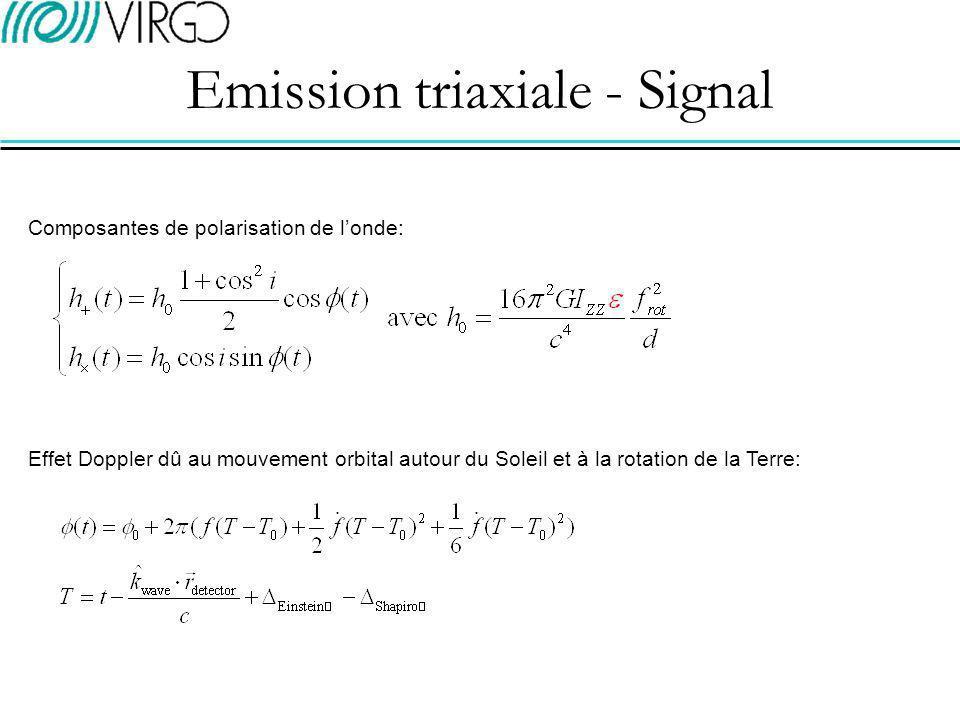 Emission triaxiale – Sensibilité Valeurs supérieures en négligeant lémission électromagnétique