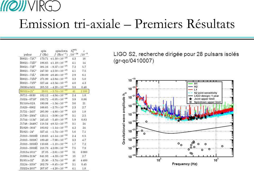 Emission tri-axiale – Premiers Résultats LIGO S2, recherche dirigée pour 28 pulsars isolés (gr-qc/0410007)