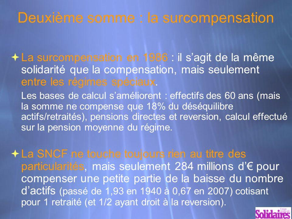 Deuxième somme : la surcompensation La surcompensation en 1986 : il sagit de la même solidarité que la compensation, mais seulement entre les régimes spéciaux.
