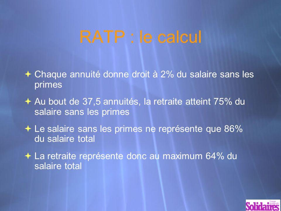 RATP : le calcul Chaque annuité donne droit à 2% du salaire sans les primes Au bout de 37,5 annuités, la retraite atteint 75% du salaire sans les primes Le salaire sans les primes ne représente que 86% du salaire total La retraite représente donc au maximum 64% du salaire total