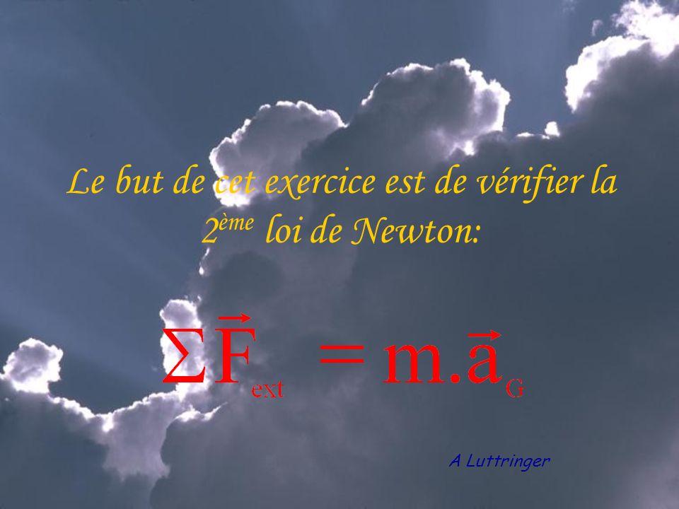 Le but de cet exercice est de vérifier la 2 ème loi de Newton: A Luttringer