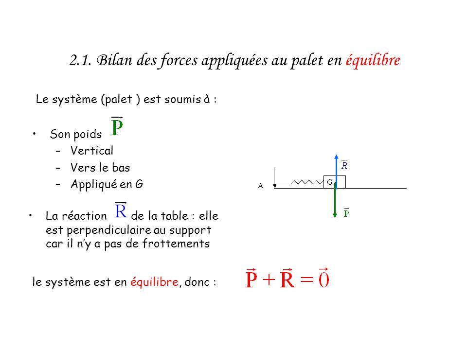 2.1. Bilan des forces appliquées au palet en équilibre Son poids –Vertical –Vers le bas –Appliqué en G La réaction de la table : elle est perpendicula