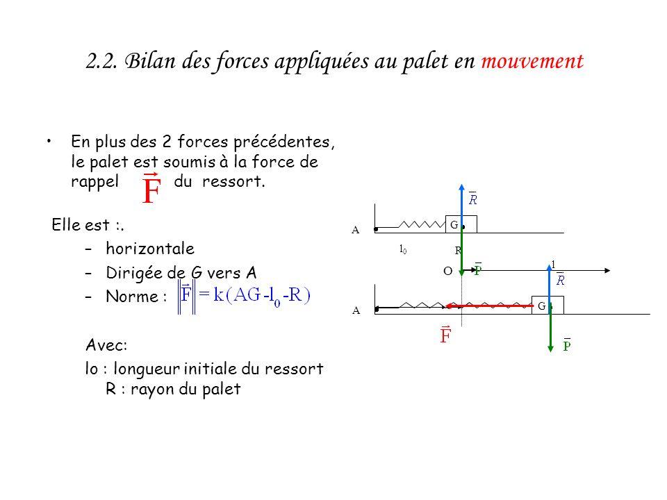 2.2. Bilan des forces appliquées au palet en mouvement En plus des 2 forces précédentes, le palet est soumis à la force de rappel du ressort. Elle est