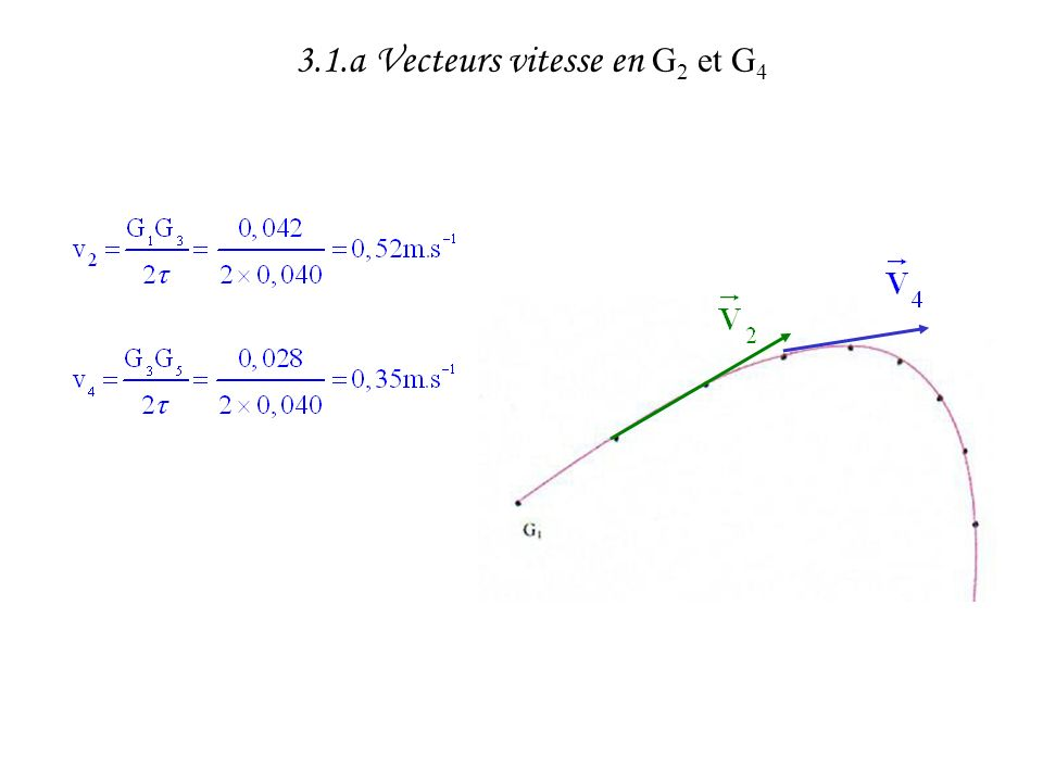 3.1.a Vecteurs vitesse en G 2 et G 4