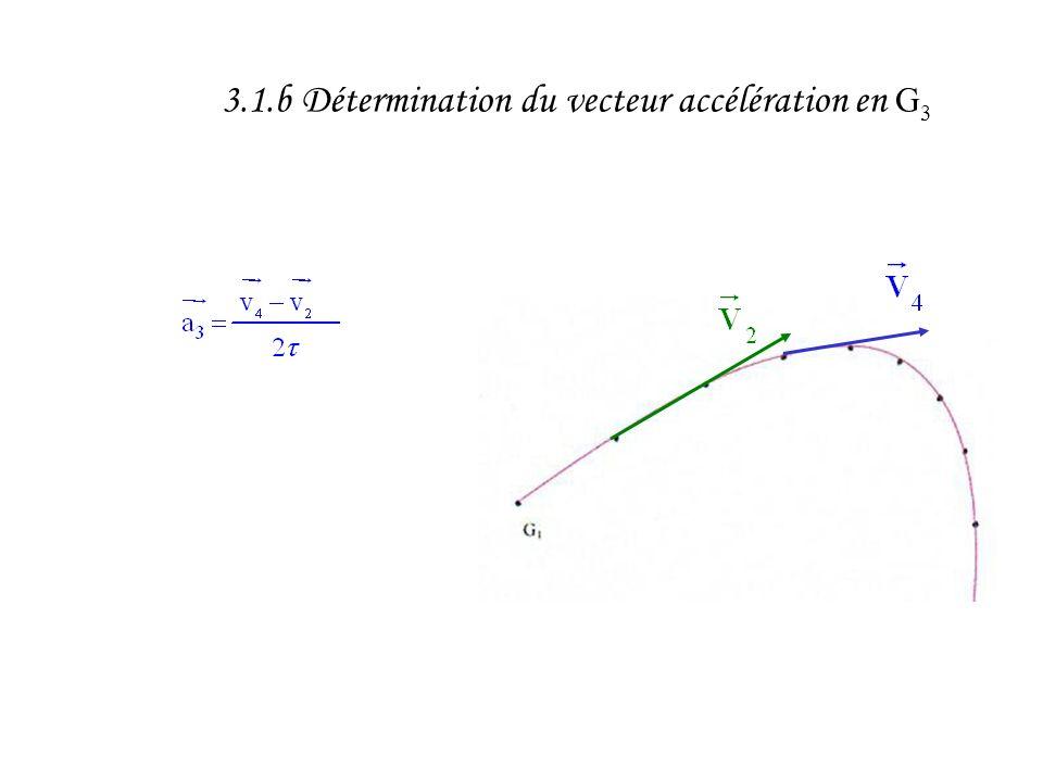 3.1.b Détermination du vecteur accélération en G 3