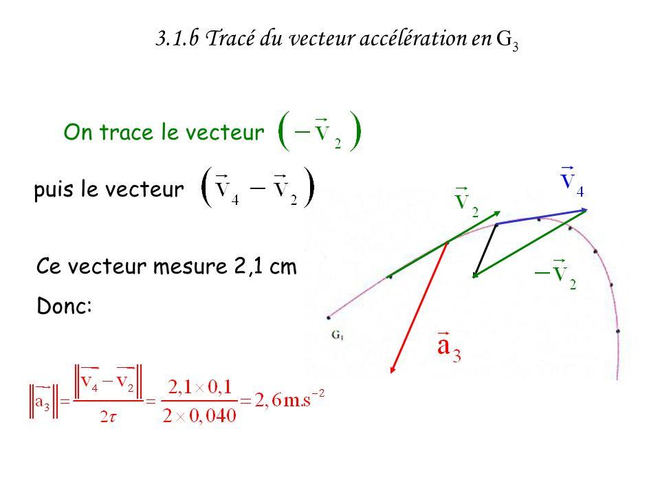 3.1.b Tracé du vecteur accélération en G 3 On trace le vecteur puis le vecteur Ce vecteur mesure 2,1 cm Donc: