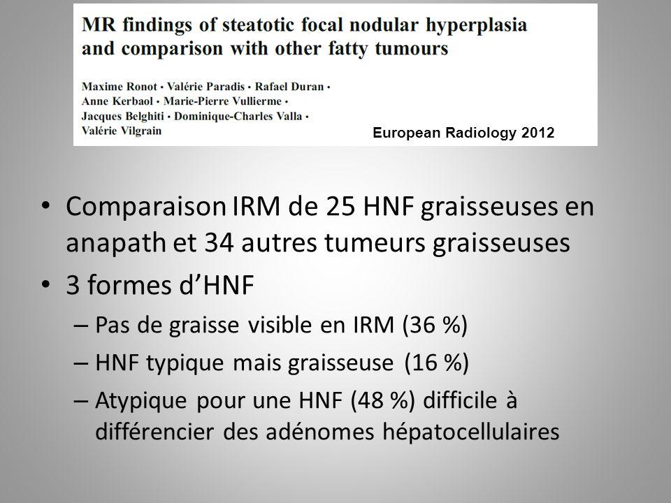 Comparaison IRM de 25 HNF graisseuses en anapath et 34 autres tumeurs graisseuses 3 formes dHNF – Pas de graisse visible en IRM (36 %) – HNF typique m