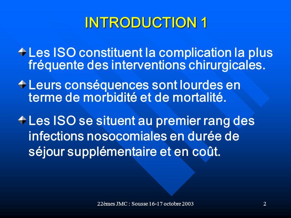 22èmes JMC : Sousse 16-17 octobre 20032 Les ISO constituent la complication la plus fréquente des interventions chirurgicales. Leurs conséquences sont