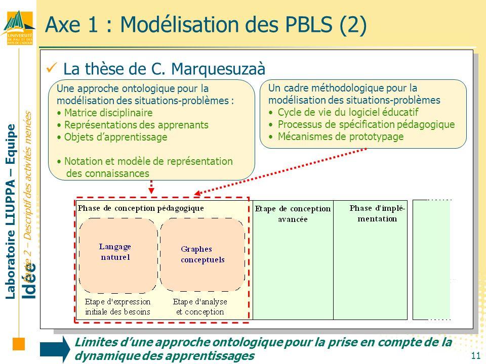 Laboratoire LIUPPA – Equipe Idée 11 Axe 1 : Modélisation des PBLS (2) Une approche ontologique pour la modélisation des situations-problèmes : Matrice