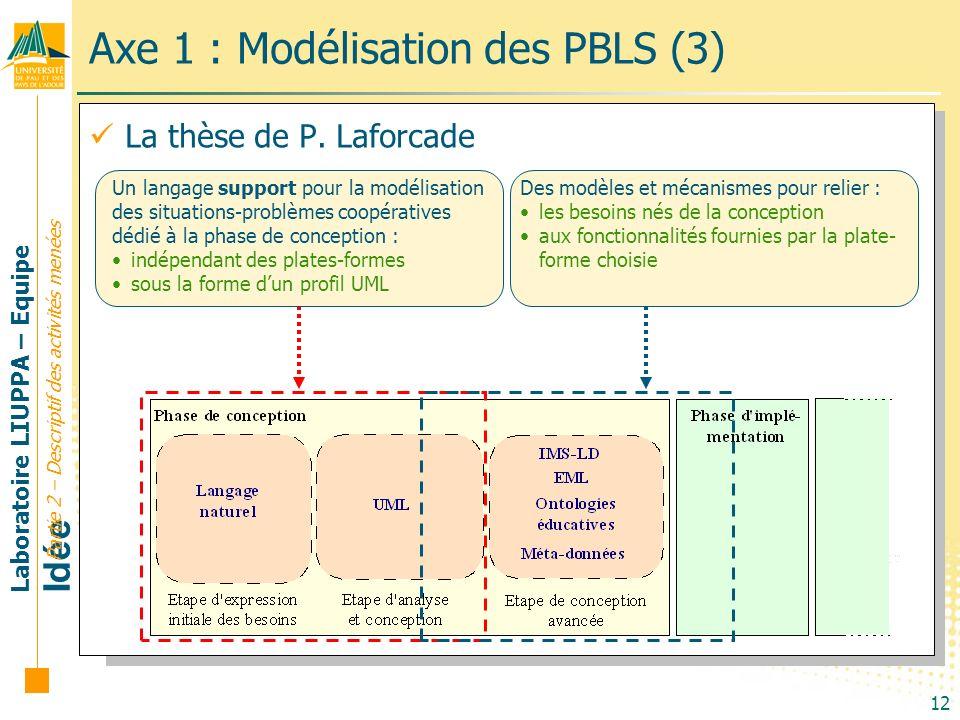 Laboratoire LIUPPA – Equipe Idée 12 Axe 1 : Modélisation des PBLS (3) Un langage support pour la modélisation des situations-problèmes coopératives dé