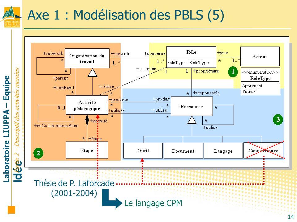 Laboratoire LIUPPA – Equipe Idée 14 Axe 1 : Modélisation des PBLS (5) Partie 2 – Descriptif des activités menées Thèse de P. Laforcade (2001-2004) Le