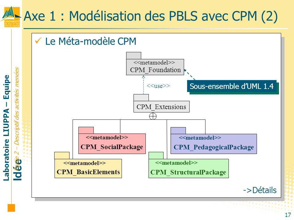 Laboratoire LIUPPA – Equipe Idée 17 Axe 1 : Modélisation des PBLS avec CPM (2) Partie 2 – Descriptif des activités menées Le Méta-modèle CPM > CPM_Fou