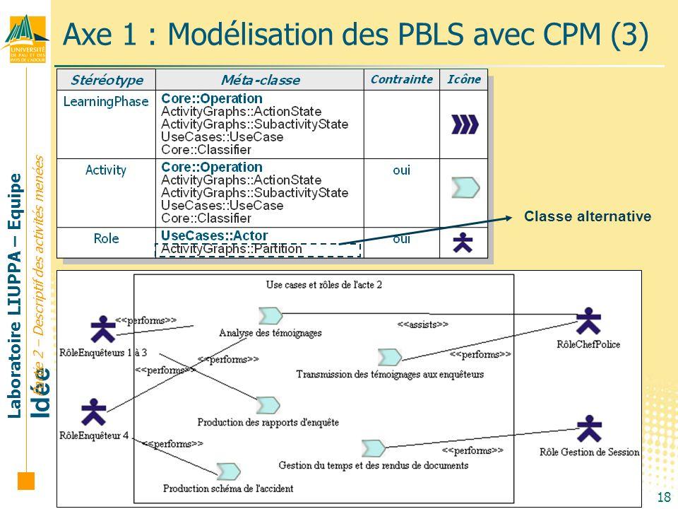Laboratoire LIUPPA – Equipe Idée 18 Axe 1 : Modélisation des PBLS avec CPM (3) Partie 2 – Descriptif des activités menées Classe alternative
