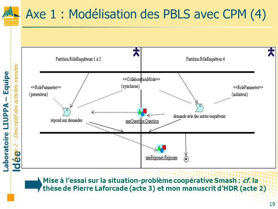 Laboratoire LIUPPA – Equipe Idée 19 Axe 1 : Modélisation des PBLS avec CPM (4) Partie 2 – Descriptif des activités menées Mise à lessai sur la situati