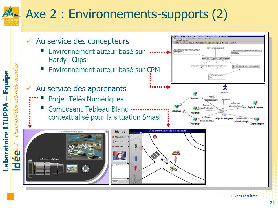 Laboratoire LIUPPA – Equipe Idée 21 Axe 2 : Environnements-supports (2) Au service des concepteurs Environnement auteur basé sur Hardy+Clips Environne
