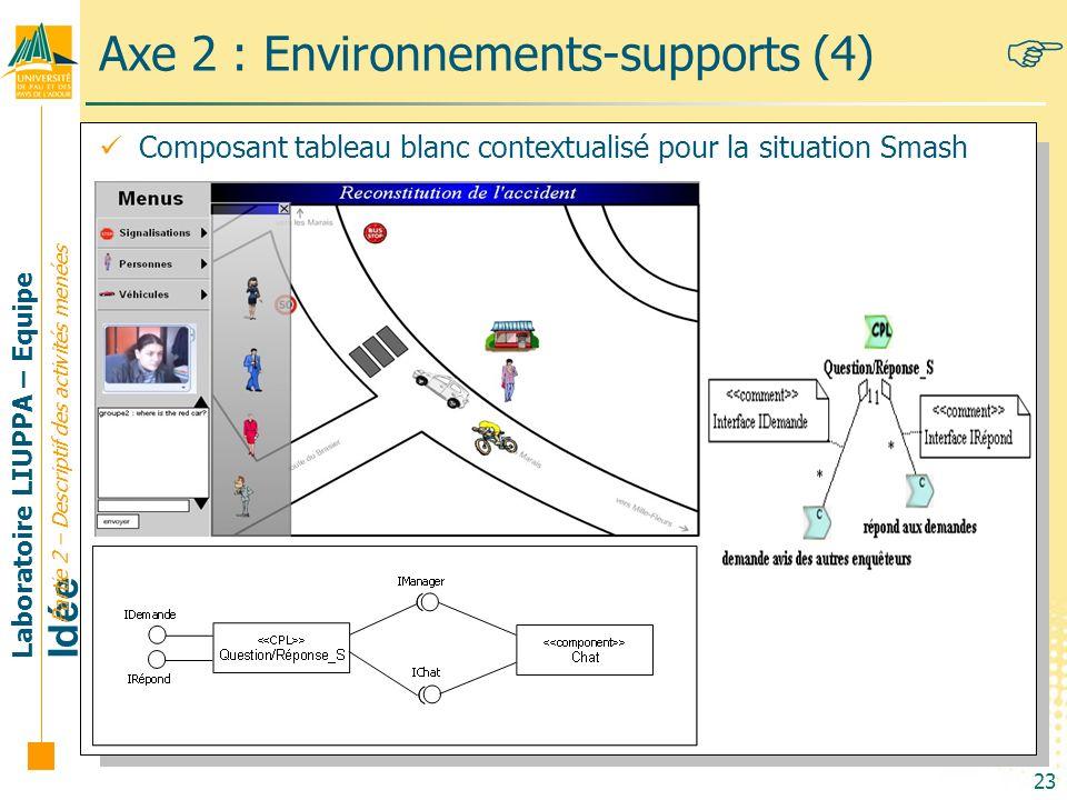 Laboratoire LIUPPA – Equipe Idée 23 Axe 2 : Environnements-supports (4) Composant tableau blanc contextualisé pour la situation Smash Partie 2 – Descr