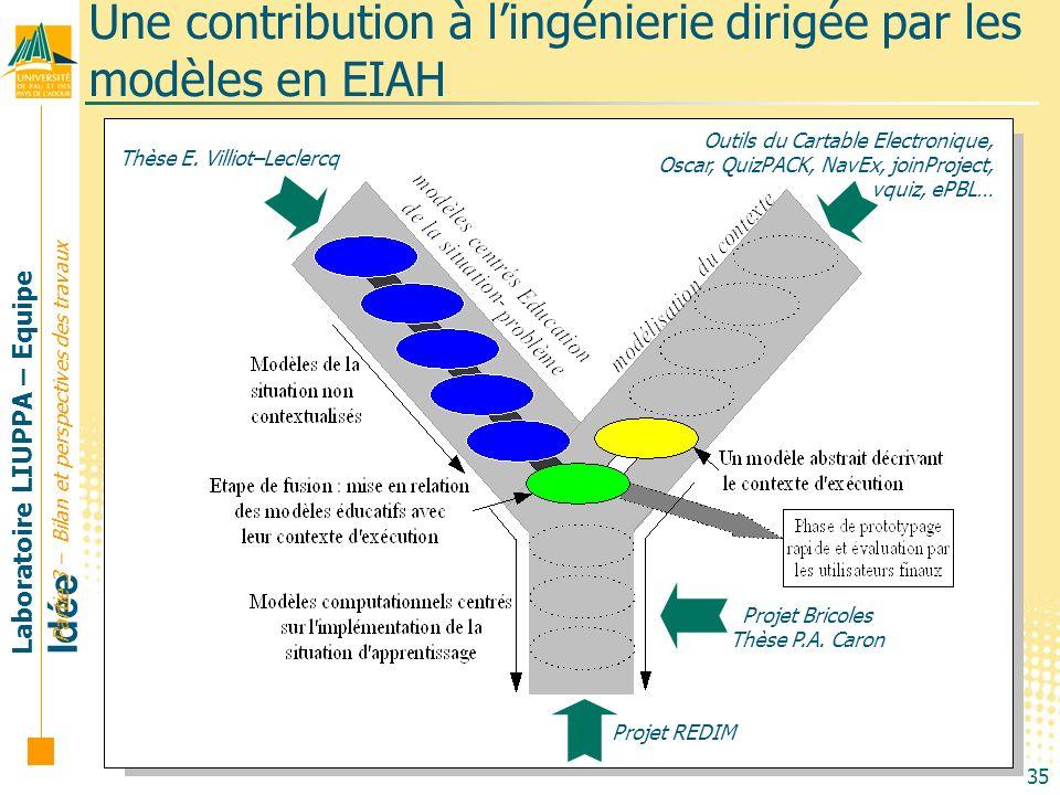 Laboratoire LIUPPA – Equipe Idée 35 Une contribution à lingénierie dirigée par les modèles en EIAH Thèse E. Villiot–Leclercq Projet REDIM Partie 3 – B