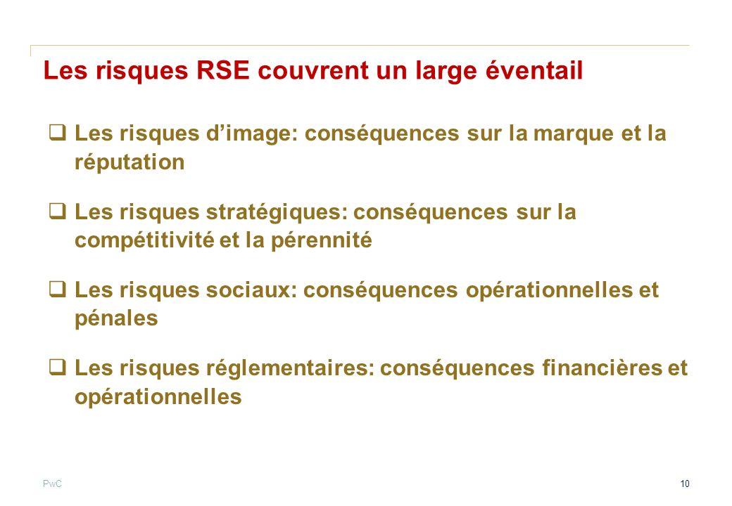 PwC Les risques RSE couvrent un large éventail Les risques dimage: conséquences sur la marque et la réputation Les risques stratégiques: conséquences