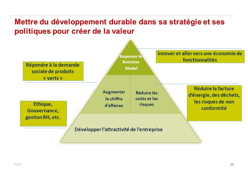 PwC Mettre du développement durable dans sa stratégie et ses politiques pour créer de la valeur Innover et aller vers une économie de fonctionnalités