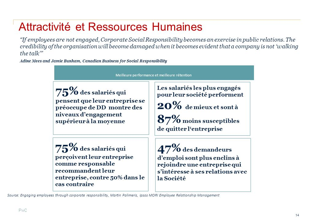 PwC Attractivité et Ressources Humaines If employees are not engaged, Corporate Social Responsibility becomes an exercise in public relations. The cre