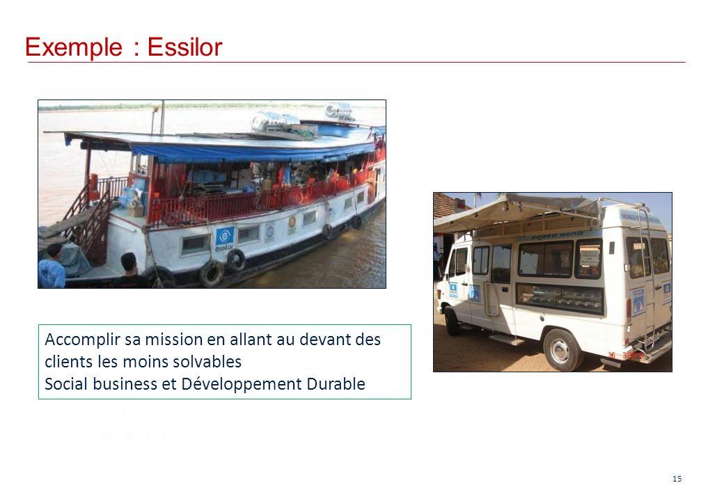 Exemple : Essilor 15 Accomplir sa mission en allant au devant des clients les moins solvables Social business et Développement Durable