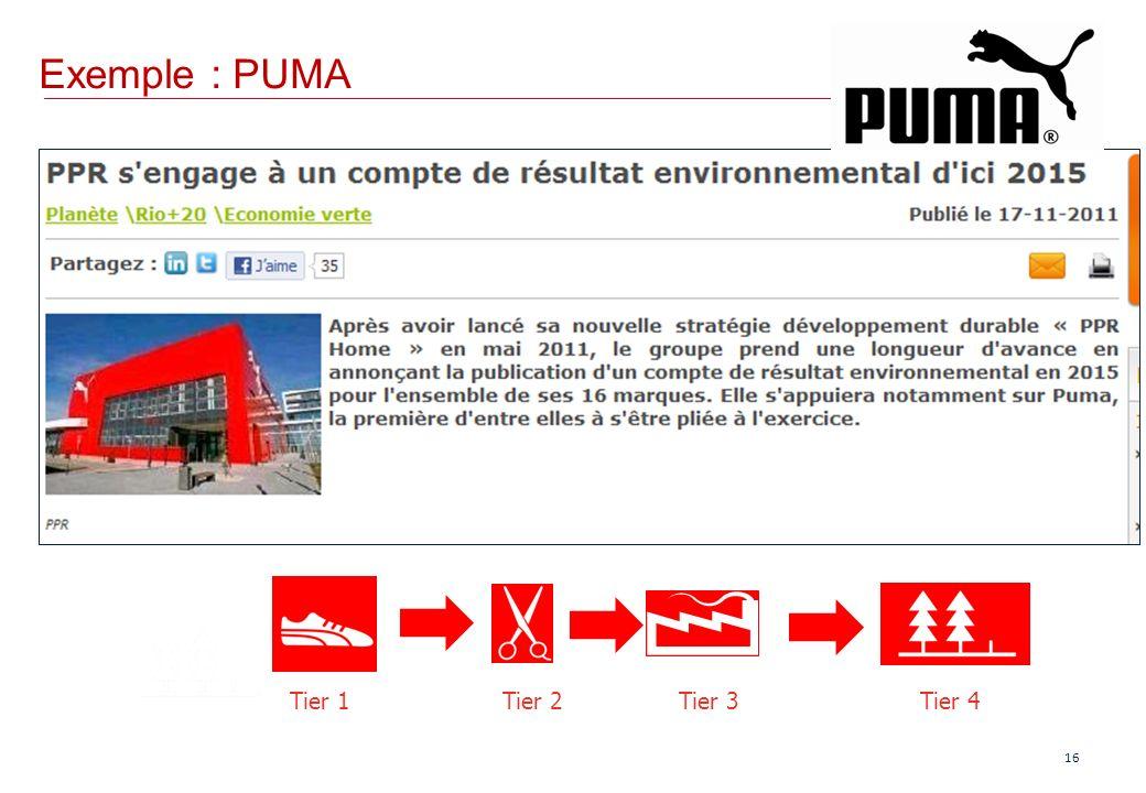Exemple : PUMA 16 Tier 1Tier 3Tier 4Tier 2