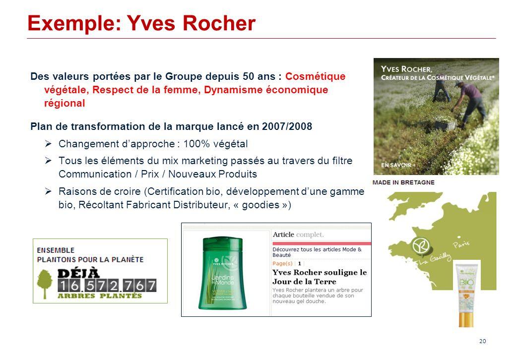 Des valeurs portées par le Groupe depuis 50 ans : Cosmétique végétale, Respect de la femme, Dynamisme économique régional Plan de transformation de la