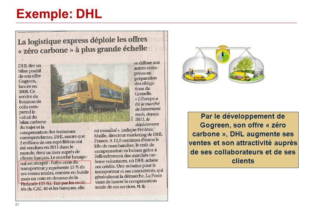 Par le développement de Gogreen, son offre « zéro carbone », DHL augmente ses ventes et son attractivité auprès de ses collaborateurs et de ses client