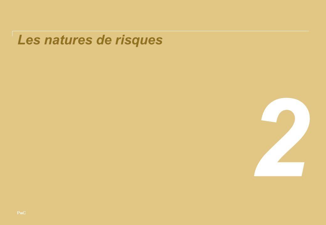PwC Des risques… Novembre 2011 9