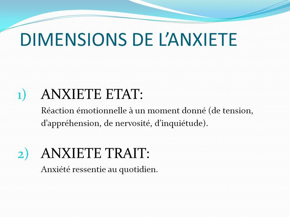 DIMENSIONS DE LANXIETE 1) ANXIETE ETAT: Réaction émotionnelle à un moment donné (de tension, dappréhension, de nervosité, dinquiétude). 2) ANXIETE TRA