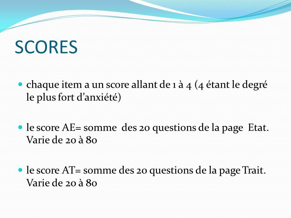 SCORES chaque item a un score allant de 1 à 4 (4 étant le degré le plus fort danxiété) le score AE= somme des 20 questions de la page Etat. Varie de 2