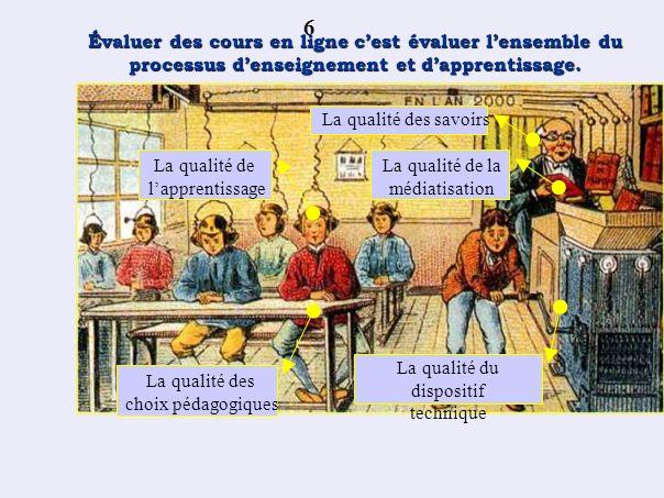 7 Étude de la médiatisation des cours 4 niveaux danalyse Quen pense Lauteur ?