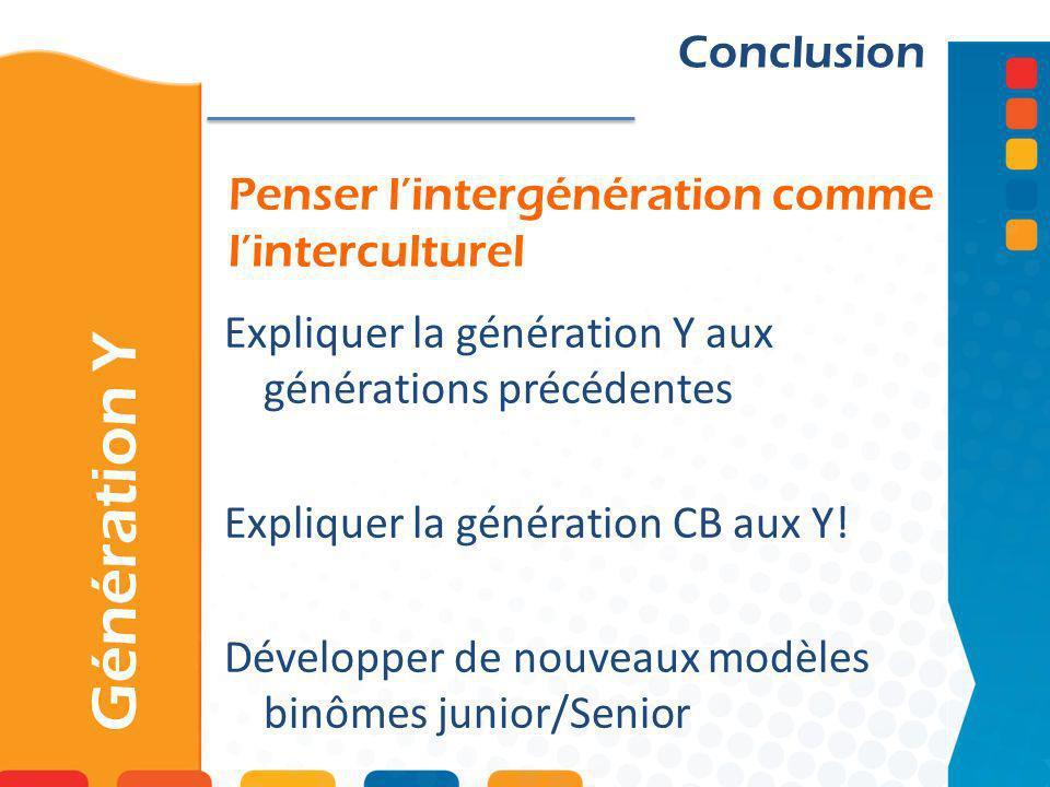 Penser lintergénération comme linterculturel Génération Y Conclusion Expliquer la génération Y aux générations précédentes Expliquer la génération CB