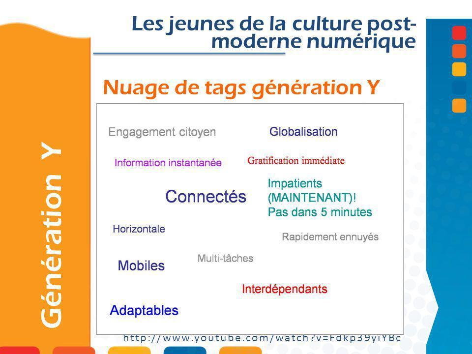 Nuage de tags génération Y Les jeunes de la culture post- moderne numérique http://www.youtube.com/watch?v=Fdkp39yiYBc Génération Y