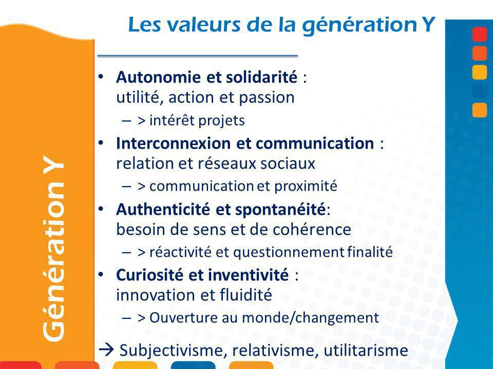 Les valeurs de la génération Y Autonomie et solidarité : utilité, action et passion – > intérêt projets Interconnexion et communication : relation et
