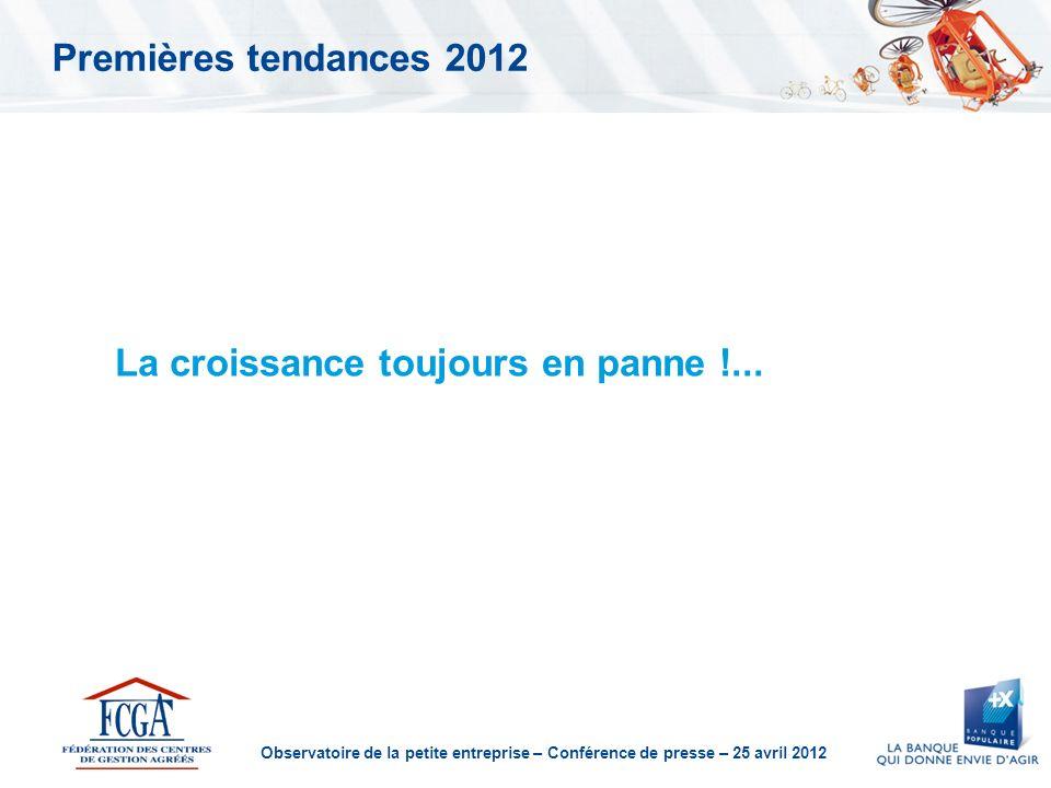 Observatoire de la petite entreprise – Conférence de presse – 25 avril 2012 Premières tendances 2012 La croissance toujours en panne !...