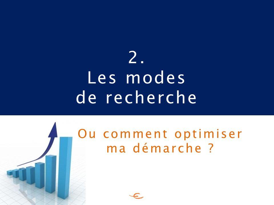 Les modes de recherche Démarche Offline Démarche Online Le + efficace Le - efficace Source Apec-Avril 2009