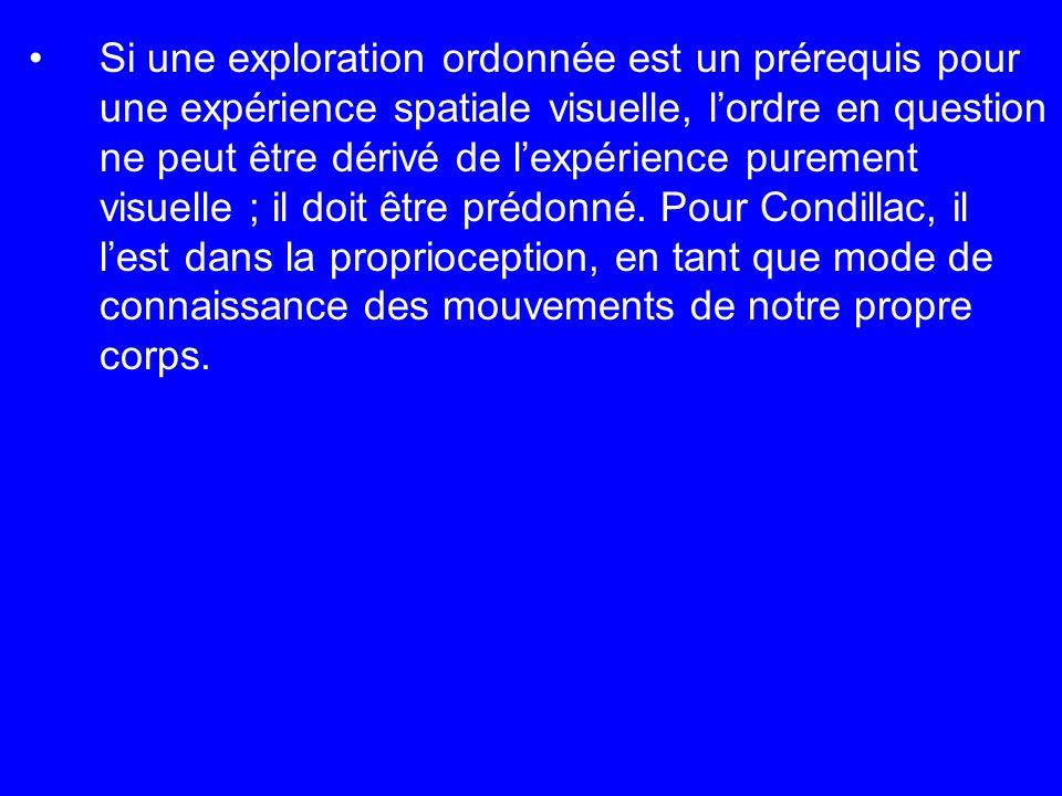 Si une exploration ordonnée est un prérequis pour une expérience spatiale visuelle, lordre en question ne peut être dérivé de lexpérience purement vis