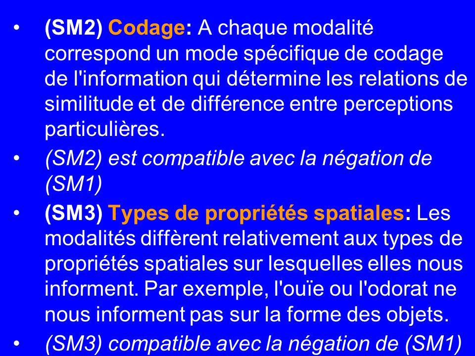 (SM2) Codage: A chaque modalité correspond un mode spécifique de codage de l'information qui détermine les relations de similitude et de différence en