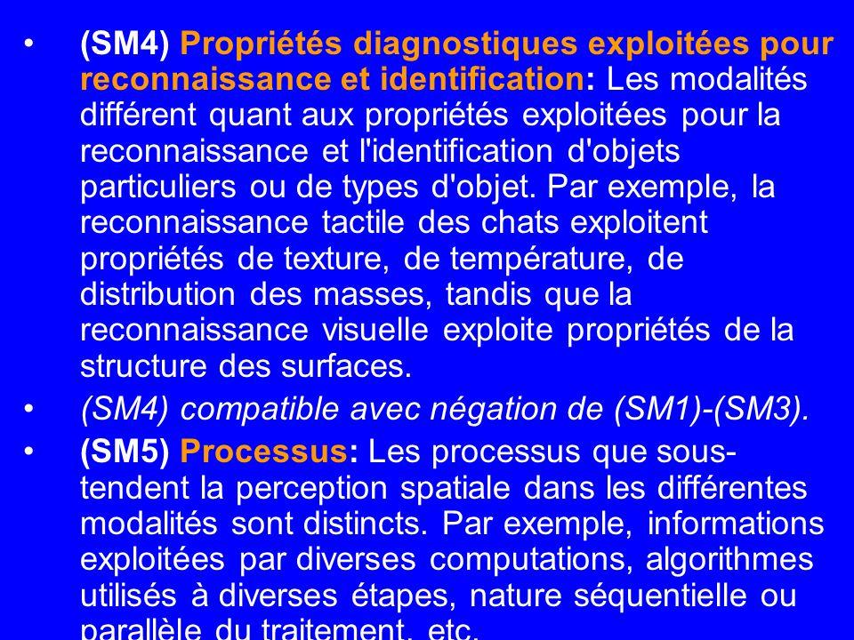 (SM4) Propriétés diagnostiques exploitées pour reconnaissance et identification: Les modalités différent quant aux propriétés exploitées pour la recon