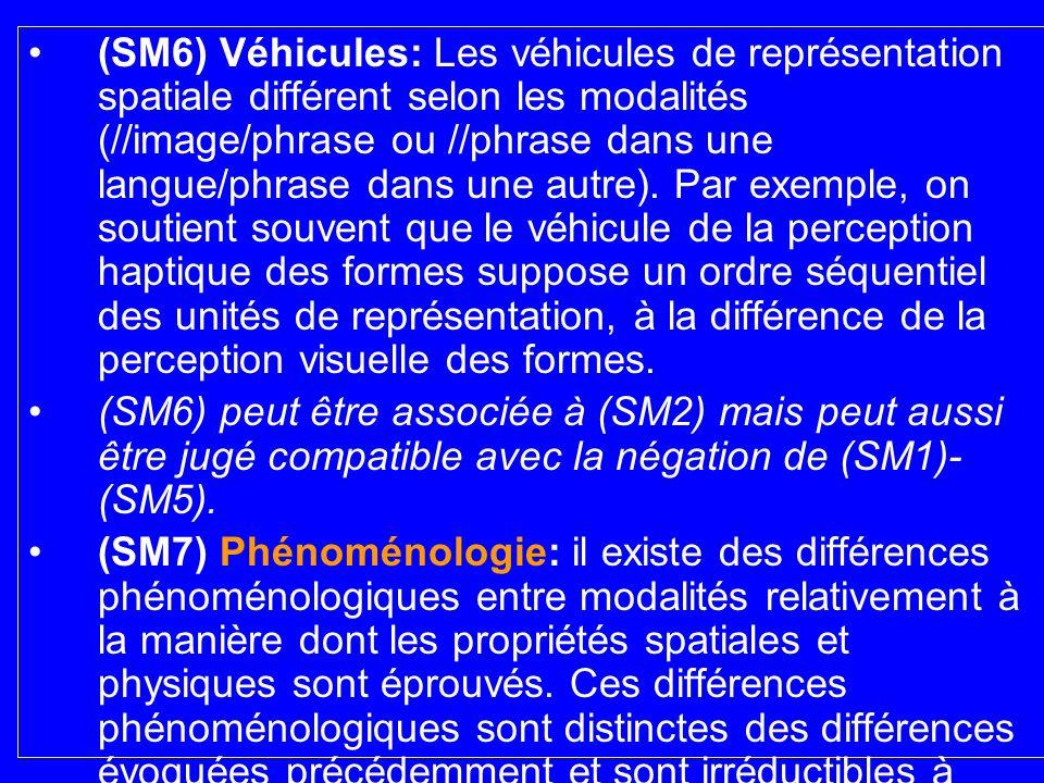 (SM6) Véhicules: Les véhicules de représentation spatiale différent selon les modalités (//image/phrase ou //phrase dans une langue/phrase dans une au