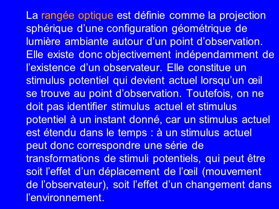 La rangée optique est définie comme la projection sphérique dune configuration géométrique de lumière ambiante autour dun point dobservation. Elle exi